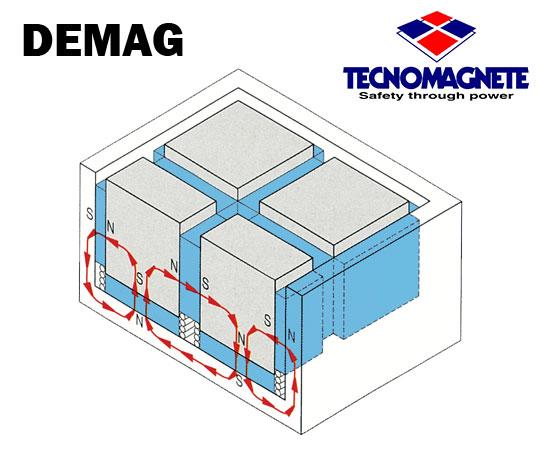 """Rozkład pola magnetycznego w cyklach akwytacji """"MAG"""" i deaktywacji """"DEMAG""""."""